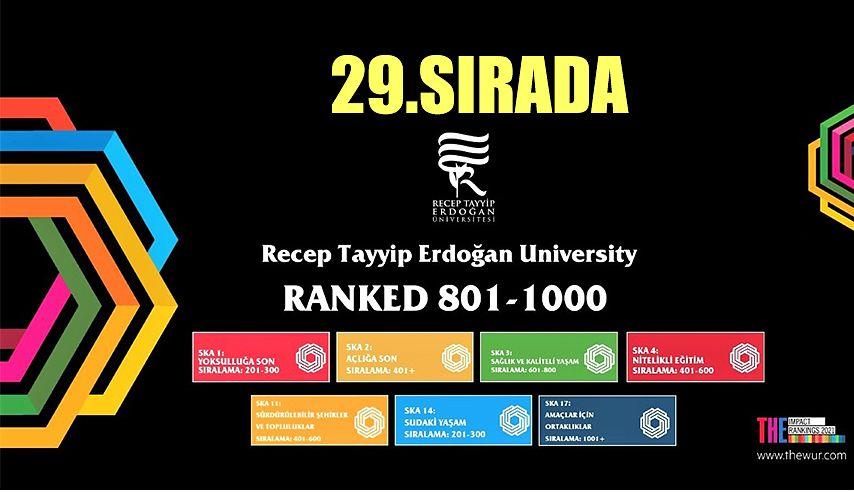 RTEÜ, TÜRK ÜNİVERSİTELERİ ARASINDA 29. SIRA BAŞARISINI YAKALADI