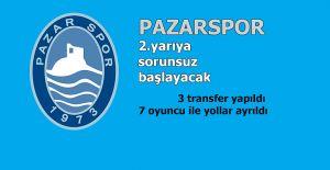 Pazarspor 2.yarıya güçlü kadro ile girecek