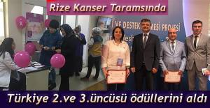 Rize, Kanser Taramalarında Türkiye 2....