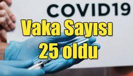 KORONAVİRÜS VAKALARINDA SAYI 25'E ÇIKTI