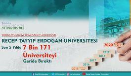 RTÜ 5 Yılda 7 Bin 171 Üniversiteyi Geride Bıraktı