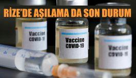 Rize'de 10 Kişiye Aşı yapıldı