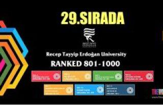 RTEÜ, TÜRK ÜNİVERSİTELERİ ARASINDA 29. SIRA...