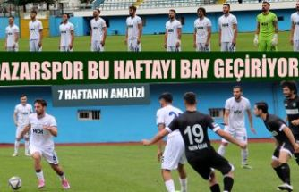 Pazarspor 8.hafta ligi BAY geçirecek